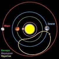 У нашей планеты есть вторая луна